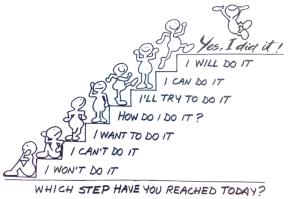 Growth Mindset Steps